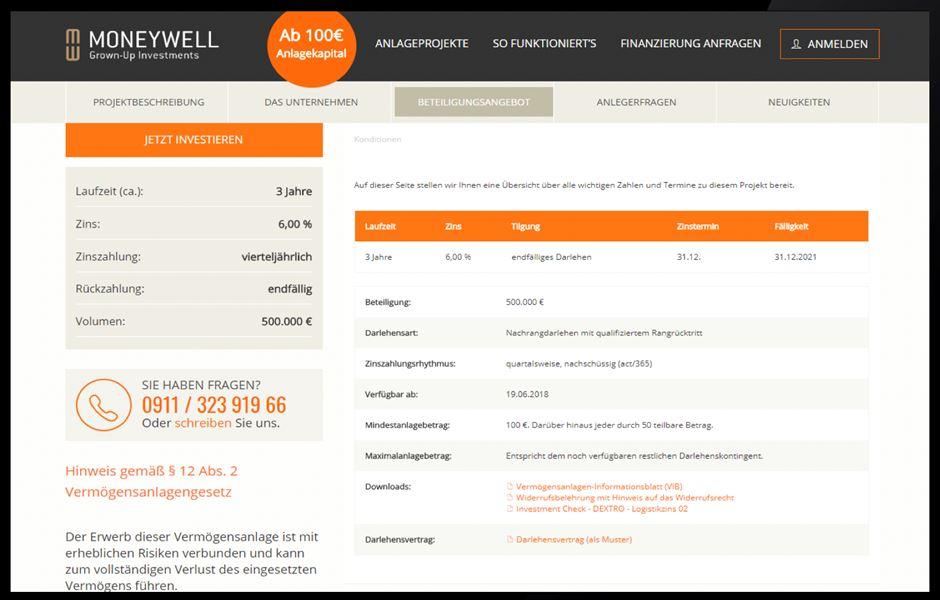 Moneywell Projekt Fakten