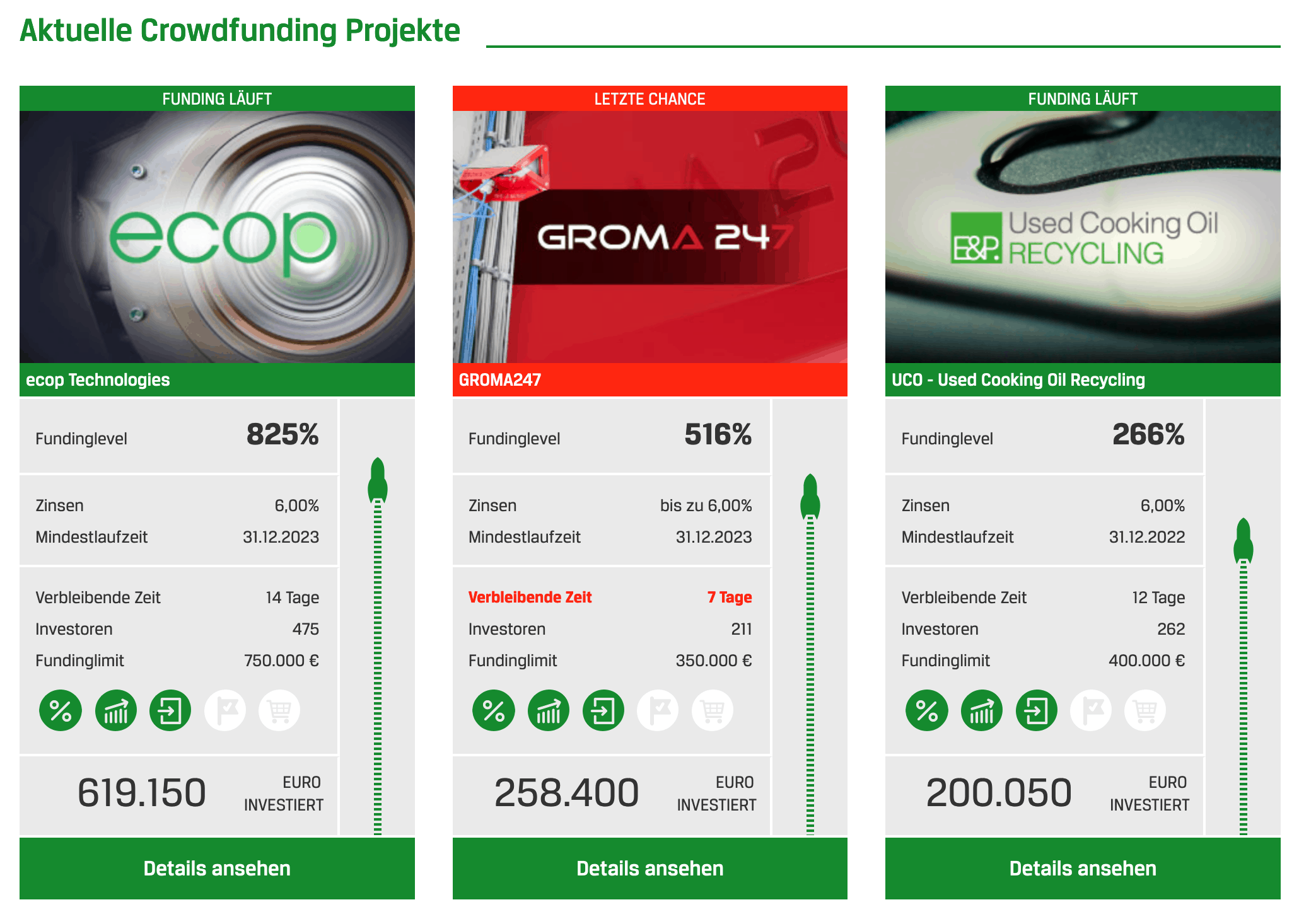Green Rocket Projektübersicht